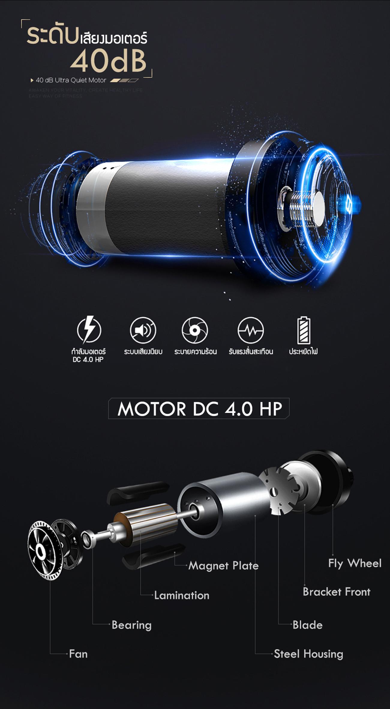 ลู่วิ่งไฟฟ้า 360องศา ฟิตเนส รุ่น X4.5 - 4.0 CHP motor