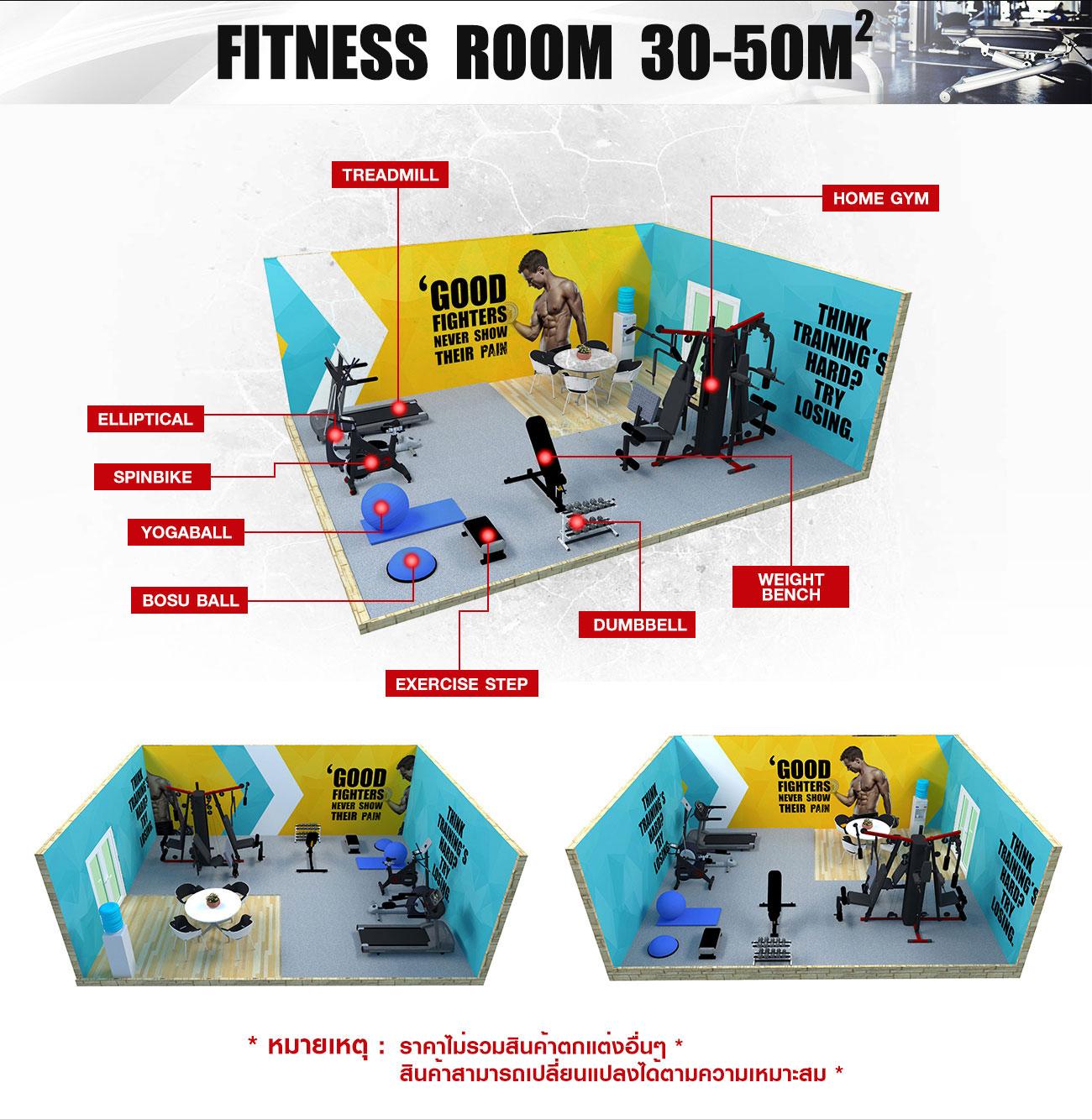 ห้องฟิตเนสสำหรับ 30 – 50 ตารางเมตร (FR102)